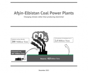 Afşin-Elbistan Coal Power Plants Report: Changing climate rather than producing electricity!