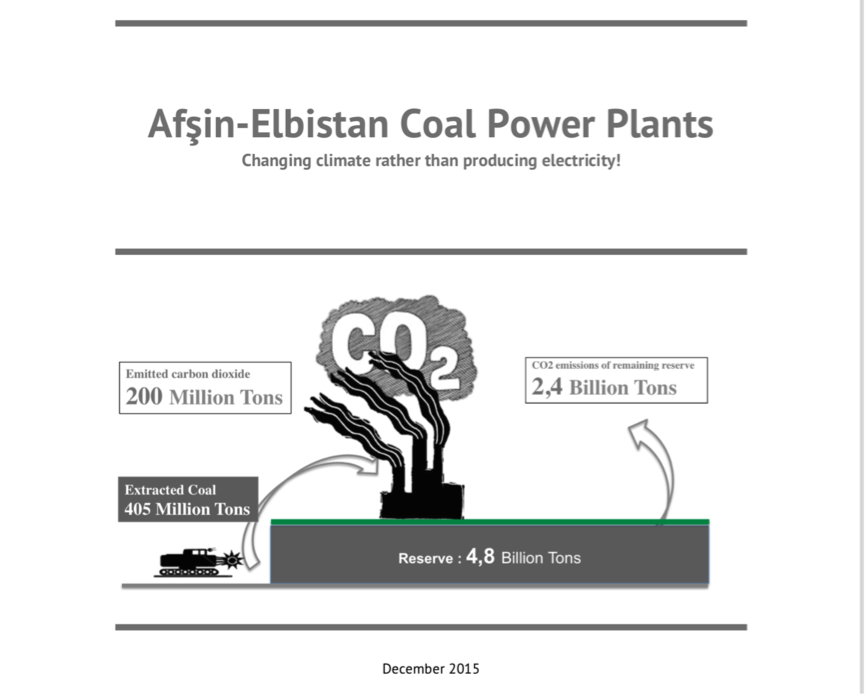 Afşin-Elbistan Coal Power Plants Report